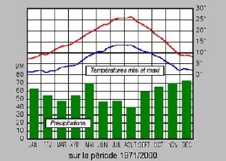 M T O Poitiers M T O Poitou M T O Futuroscope